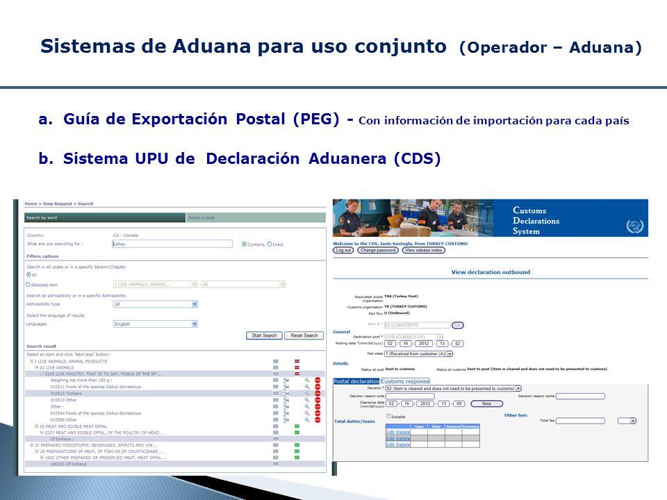 Sistemas de Aduana para uso conjunto (Operador – Aduana) a.Guía de Exportación Postal (PEG) - Con información de importación para cada país b.Sistema