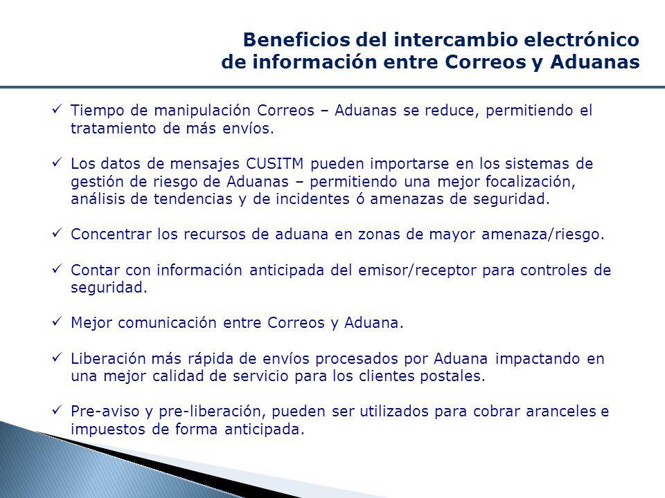 Beneficios del intercambio electrónico de información entre Correos y Aduanas Tiempo de manipulación Correos – Aduanas se reduce, permitiendo el trata