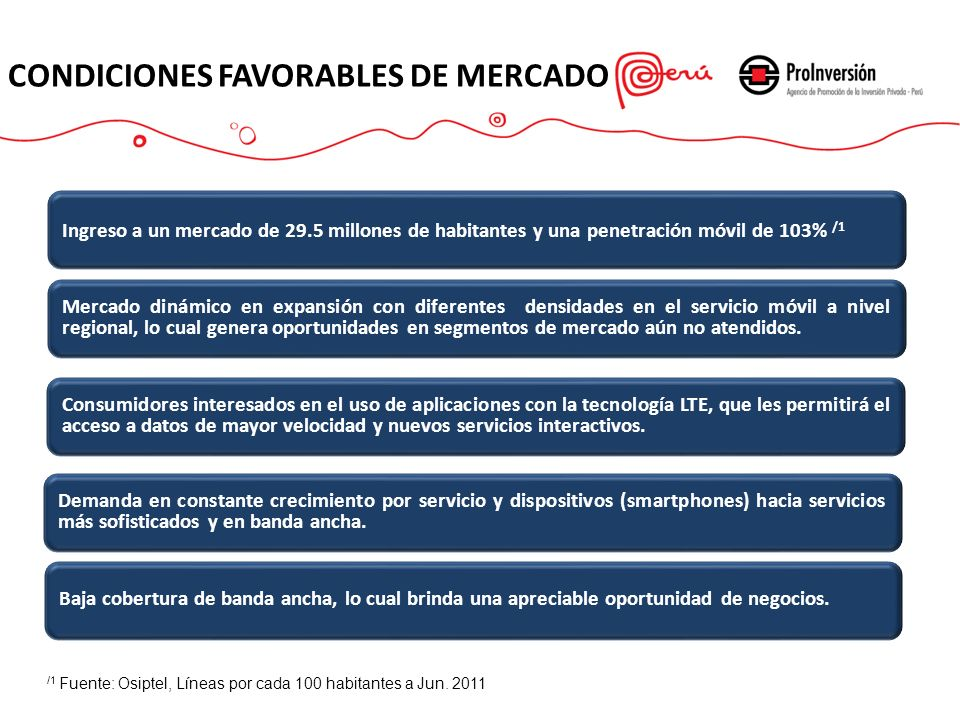 CONDICIONES FAVORABLES DE MERCADO /1 Fuente: Osiptel, Líneas por cada 100 habitantes a Jun. 2011 Ingreso a un mercado de 29.5 millones de habitantes y