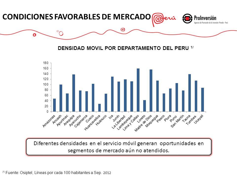 DENSIDAD MOVIL POR DEPARTAMENTO DEL PERU 1/ /1 Fuente: Osiptel, Líneas por cada 100 habitantes a Sep. 2012 CONDICIONES FAVORABLES DE MERCADO Diferente
