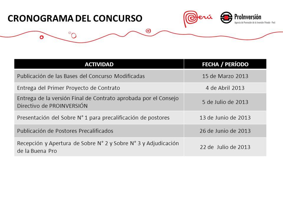 CRONOGRAMA DEL CONCURSO ACTIVIDADFECHA / PERÍODO Publicación de las Bases del Concurso Modificadas15 de Marzo 2013 Entrega del Primer Proyecto de Cont
