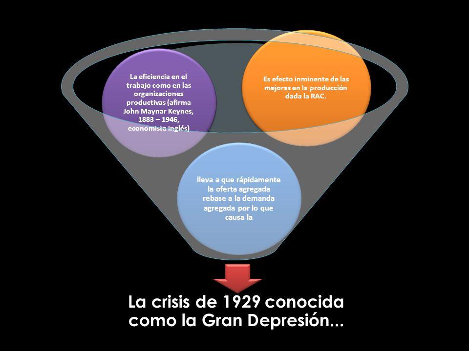 La crisis de 1929 conocida como la Gran Depresión... lleva a que rápidamente la oferta agregada rebase a la demanda agregada por lo que causa la La ef