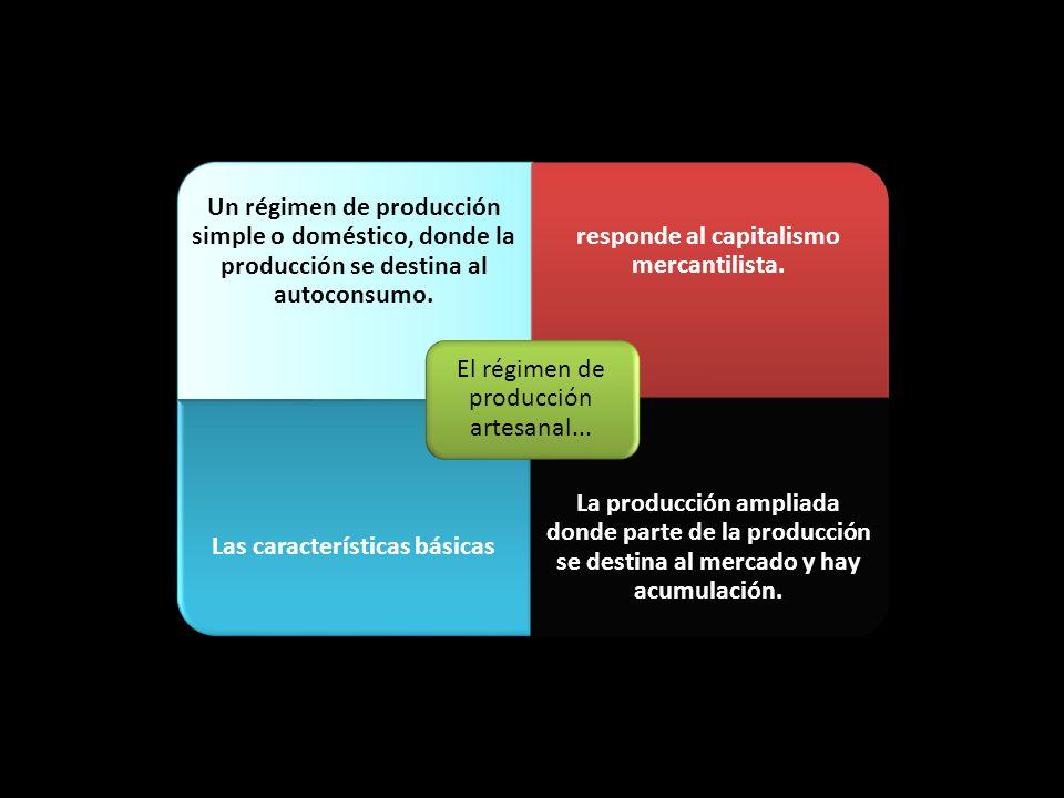 Un régimen de producción simple o doméstico, donde la producción se destina al autoconsumo. responde al capitalismo mercantilista. Las características