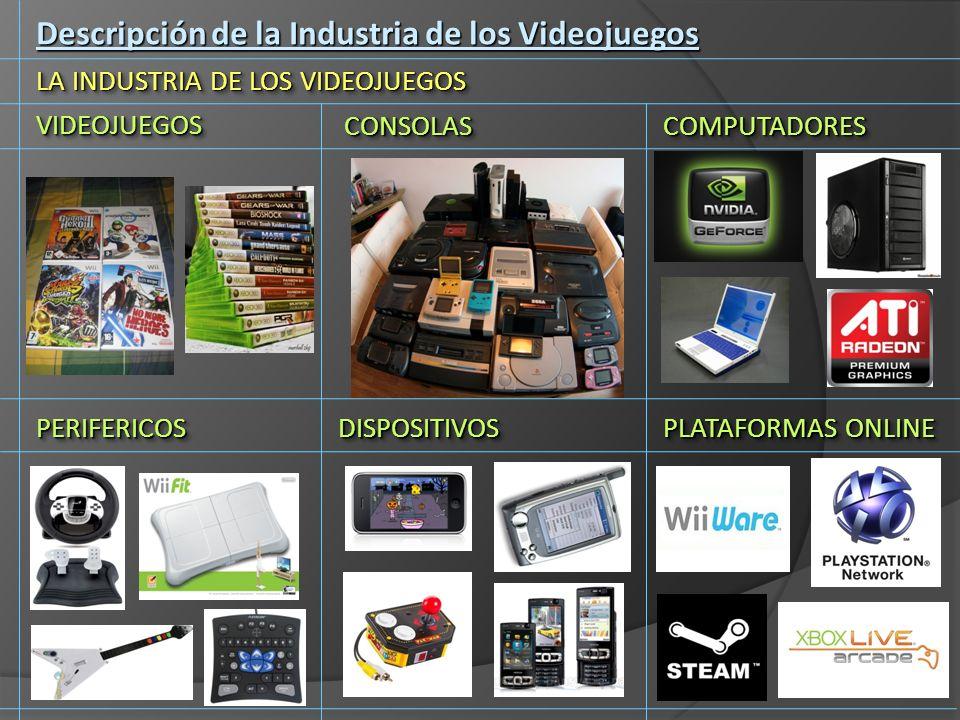 Descripción de la Industria de los Videojuegos LA INDUSTRIA DE LOS VIDEOJUEGOS VIDEOJUEGOSVIDEOJUEGOS COMPUTADORESCOMPUTADORESCONSOLASCONSOLAS PLATAFO