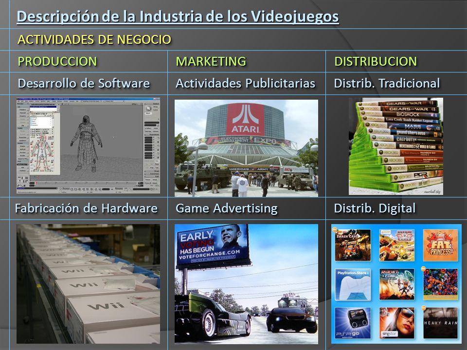 Descripción de la Industria de los Videojuegos ACTIVIDADES DE NEGOCIO PRODUCCIONPRODUCCIONDISTRIBUCIONDISTRIBUCIONMARKETINGMARKETING Distrib. Digital