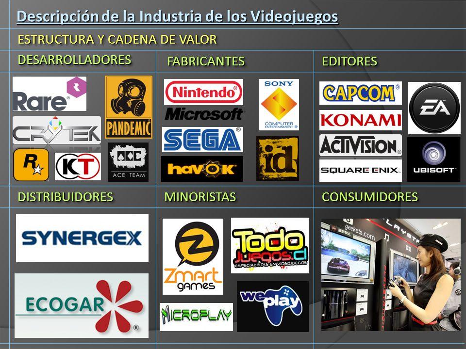 Descripción de la Industria de los Videojuegos ESTRUCTURA Y CADENA DE VALOR DESARROLLADORESDESARROLLADORES EDITORESEDITORESFABRICANTESFABRICANTES CONS