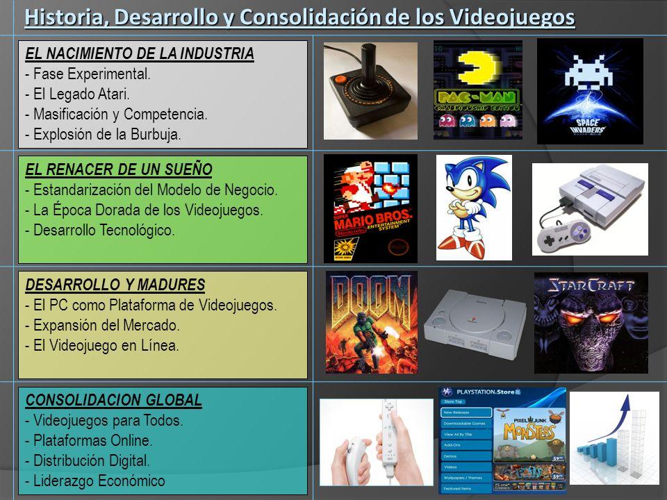 Historia, Desarrollo y Consolidación de los Videojuegos EL NACIMIENTO DE LA INDUSTRIA - Fase Experimental. - El Legado Atari. - Masificación y Compete
