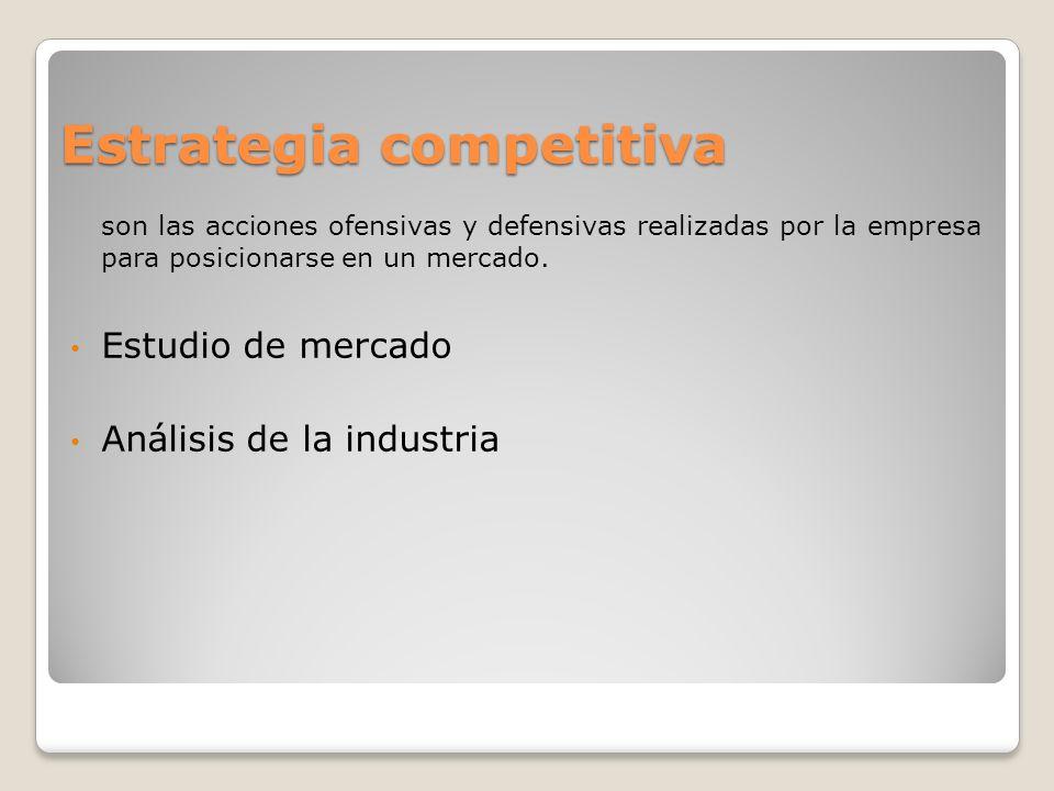 Estrategia competitiva son las acciones ofensivas y defensivas realizadas por la empresa para posicionarse en un mercado. Estudio de mercado Análisis