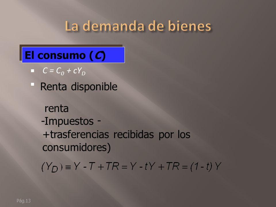 Pág.12 Renta disponible,YD Consumo,C Función del consumo C = Co + cYD recta = c