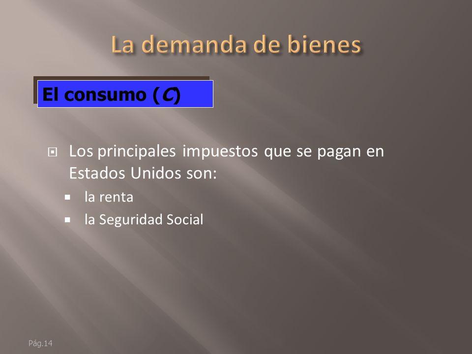 Pág.13 C = C 0 + cY D +trasferencias recibidas por los consumidores) - -Impuestos renta Renta disponible El consumo (C)