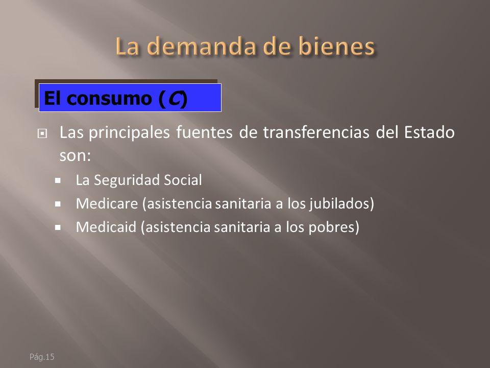 Pág.14 Los principales impuestos que se pagan en Estados Unidos son: la renta la Seguridad Social El consumo (C)