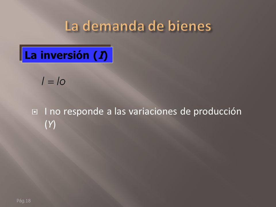 Pág.17 La inversión es una variable exógena Variables exógenas Son las variables que no se explican dentro del modelo, sino que vienen dadas.