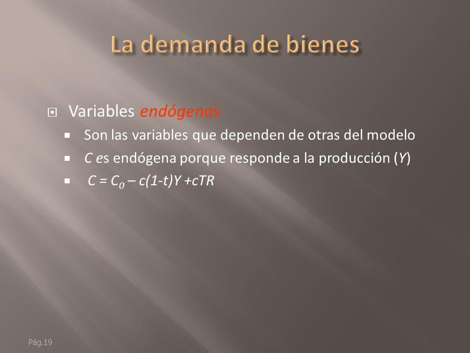 Pág.18 I no responde a las variaciones de producción (Y) La inversión (I)