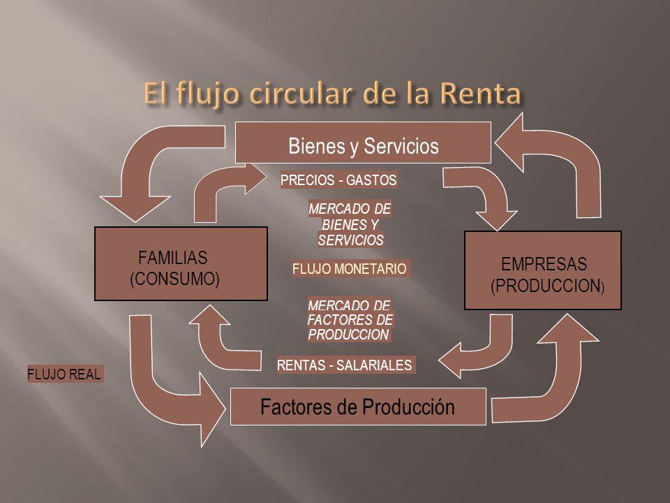 Dpto. de Economía