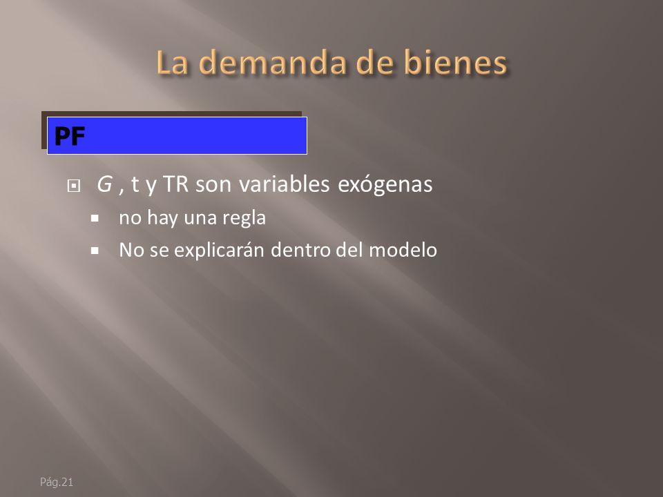Pág.20 G, t yTR describen la política fiscal Instrumentos de PF La política fiscal La elección de los impuestos, del gasto y de las transferencias