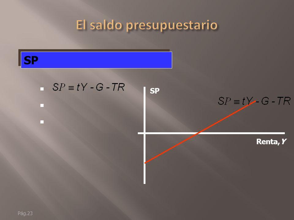 Pág.22 Equilibrio Y=DA