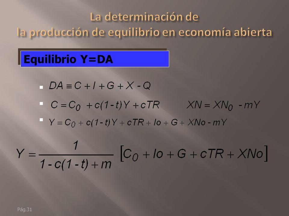 Pág.30 B DA Renta,Y Demanda (DA), Producción (Y) Línea 45 o Y DA A Y Y1Y1 Y1Y1 C D A