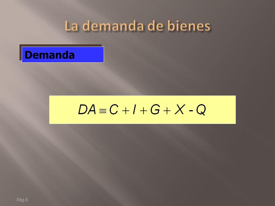 Emilio CongregadoIndicadores Macroeconómicos5
