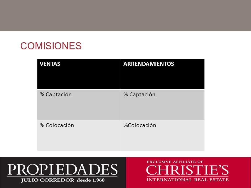 C COMISIONES C VENTASARRENDAMIENTOS % Captación % Colocación