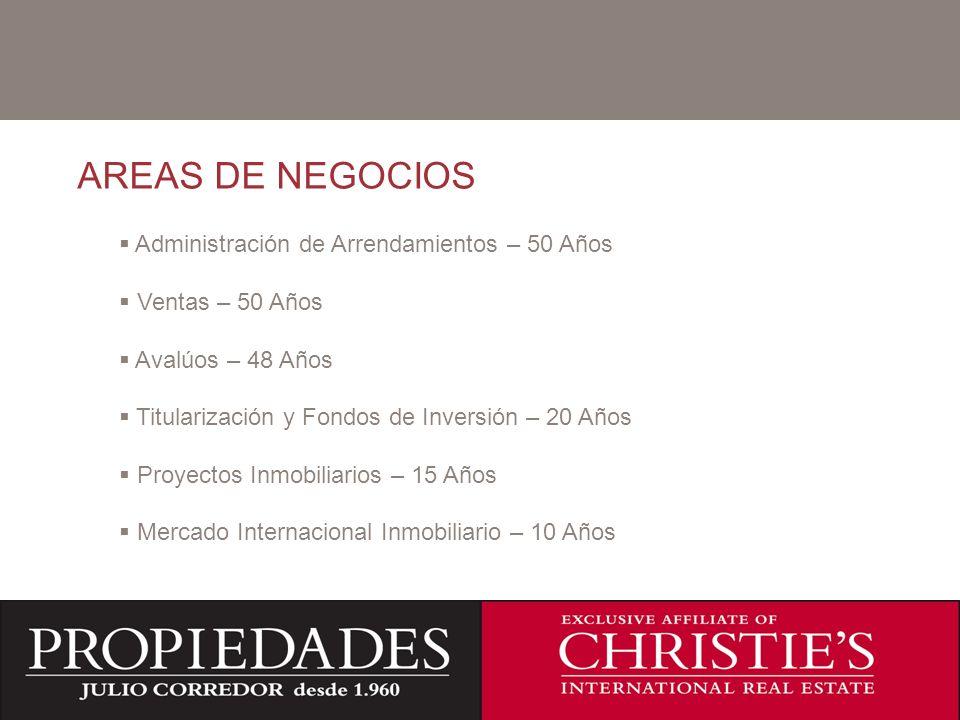 C AREAS DE NEGOCIOS C Administración de Arrendamientos – 50 Años Ventas – 50 Años Avalúos – 48 Años Titularización y Fondos de Inversión – 20 Años Pro