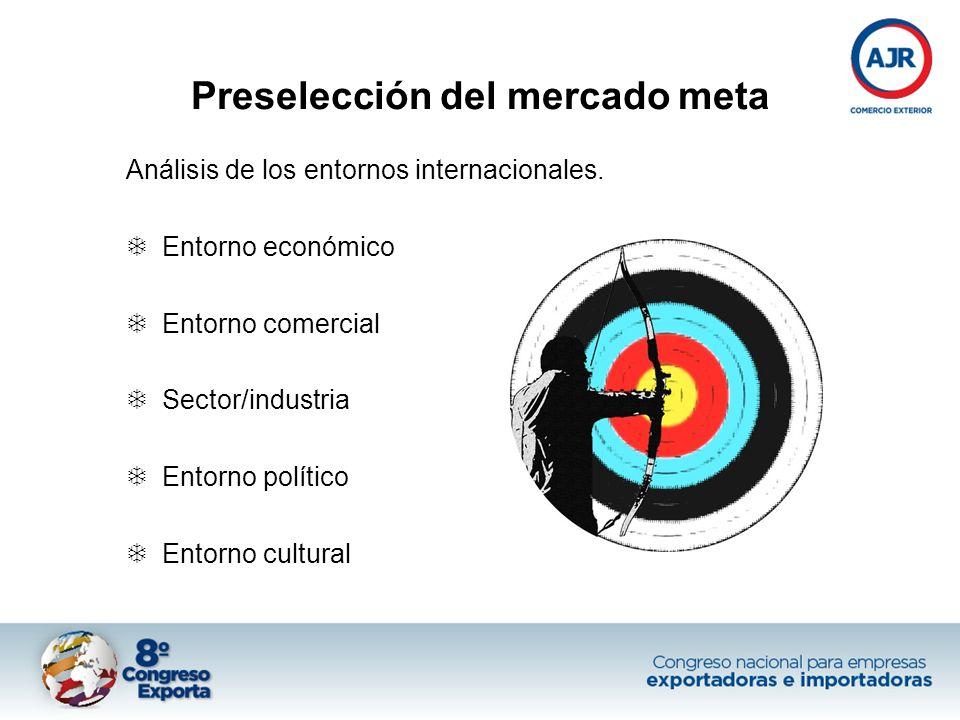 Preselección del mercado meta Análisis de los entornos internacionales. Entorno económico Entorno comercial Sector/industria Entorno político Entorno