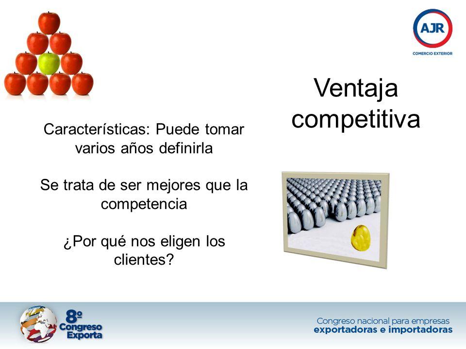 Ventaja competitiva Características: Puede tomar varios años definirla Se trata de ser mejores que la competencia ¿Por qué nos eligen los clientes?
