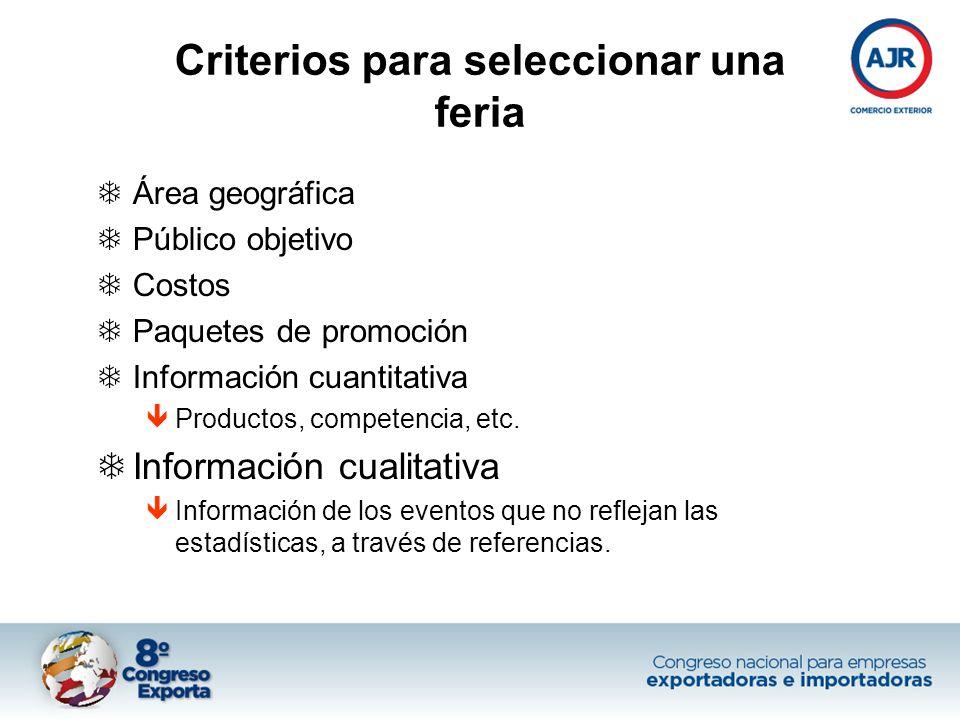 Criterios para seleccionar una feria Área geográfica Público objetivo Costos Paquetes de promoción Información cuantitativa Productos, competencia, et