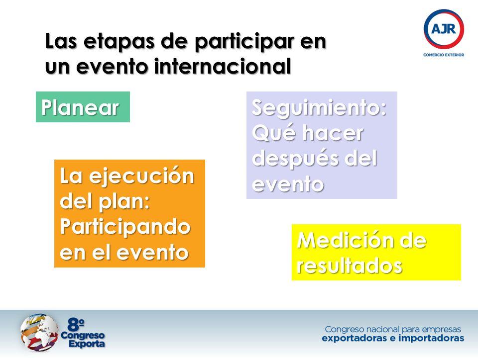 Las etapas de participar en un evento internacional Planear La ejecución del plan: Participando en el evento Seguimiento: Qué hacer después del evento
