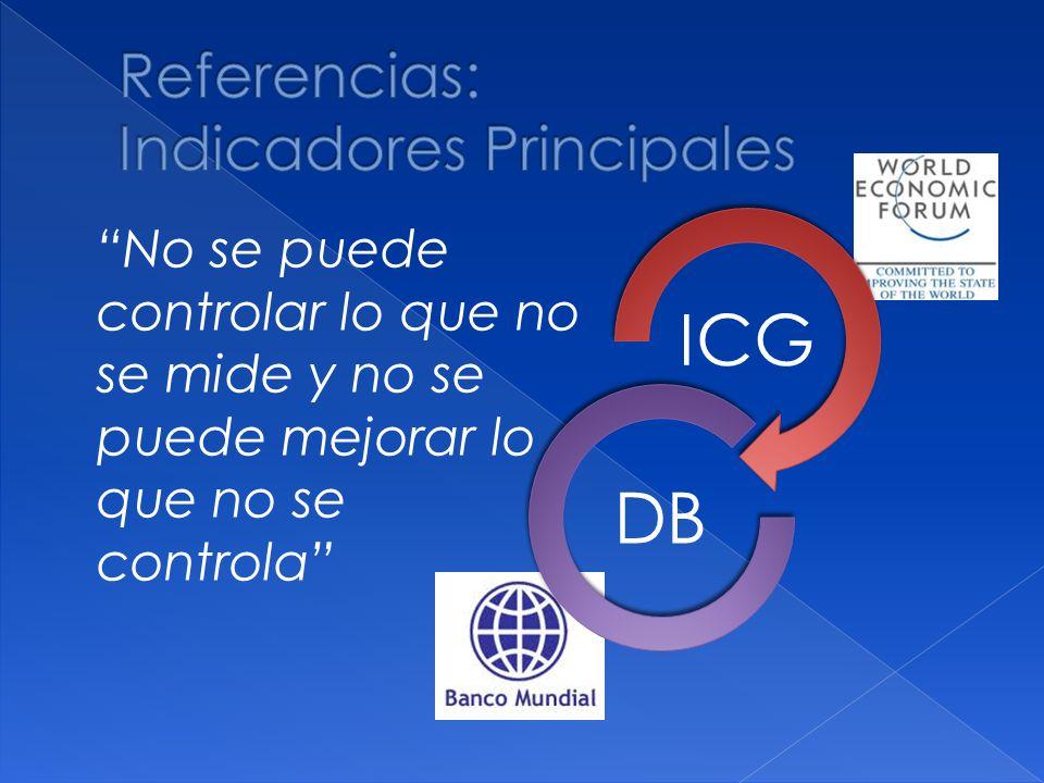 No se puede controlar lo que no se mide y no se puede mejorar lo que no se controla ICG DB