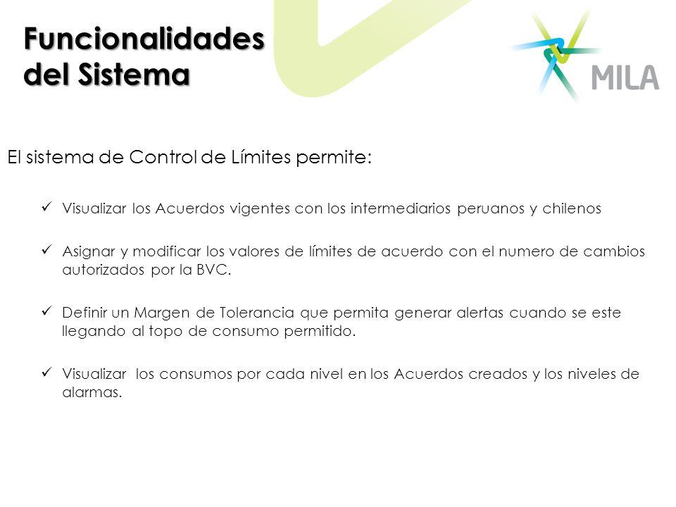 Funcionalidades del Sistema El sistema de Control de Límites permite: Visualizar los Acuerdos vigentes con los intermediarios peruanos y chilenos Asig