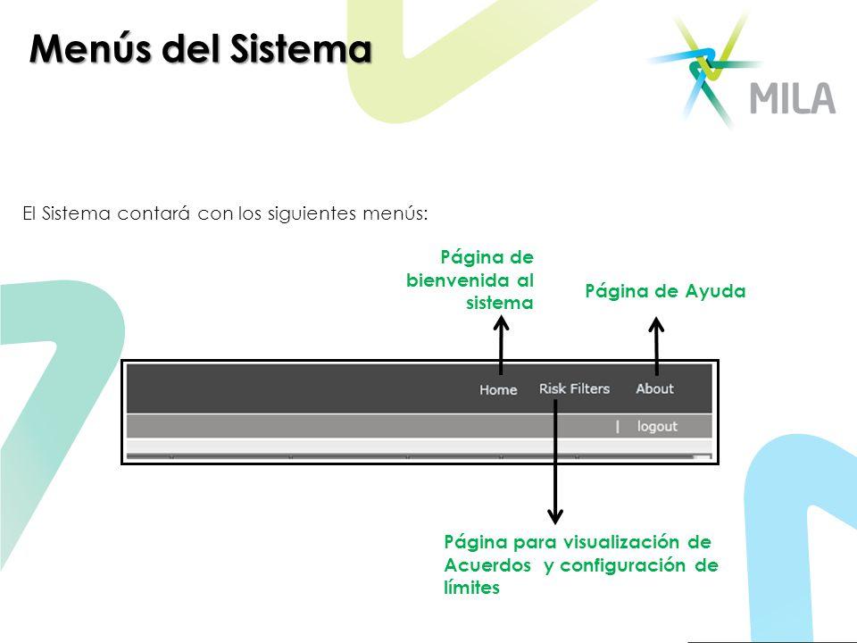 Menús del Sistema El Sistema contará con los siguientes menús: Página de bienvenida al sistema Página de Ayuda Página para visualización de Acuerdos y