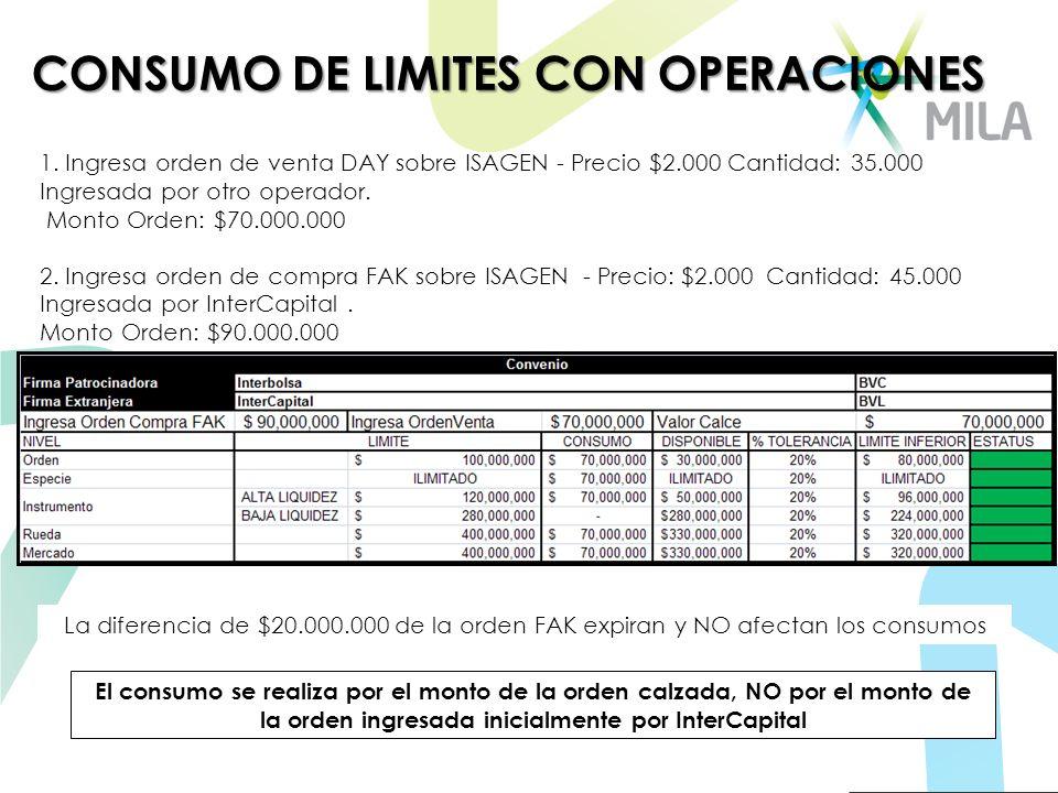 1. Ingresa orden de venta DAY sobre ISAGEN - Precio $2.000 Cantidad: 35.000 Ingresada por otro operador. Monto Orden: $70.000.000 2. Ingresa orden de