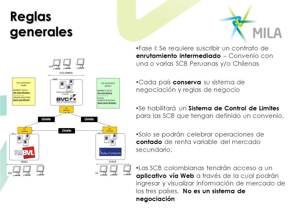 Reglas generales Fase I: Se requiere suscribir un contrato de enrutamiento intermediado – Convenio con una o varias SCB Peruanas y/o Chilenas Cada paí
