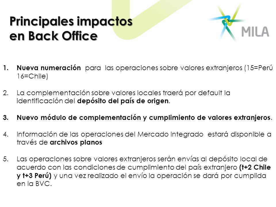 Principales impactos en Back Office 1.Nueva numeración para las operaciones sobre valores extranjeros (15=Perú 16=Chile) 2.La complementación sobre va