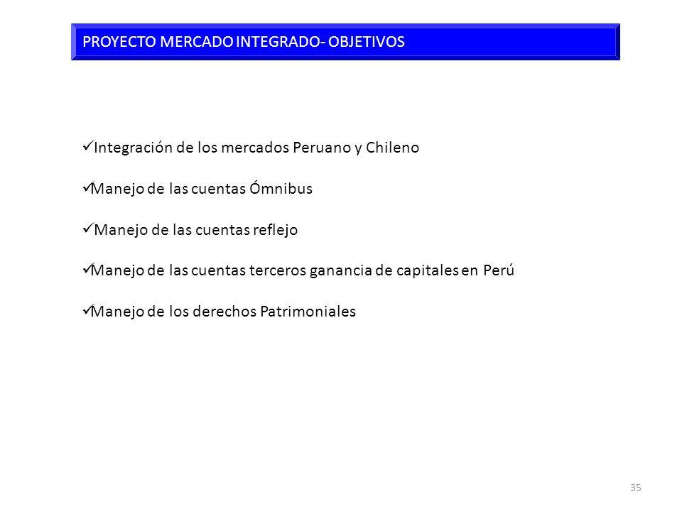 35 PROYECTO MERCADO INTEGRADO- OBJETIVOS Integración de los mercados Peruano y Chileno Manejo de las cuentas Ómnibus Manejo de las cuentas reflejo Man