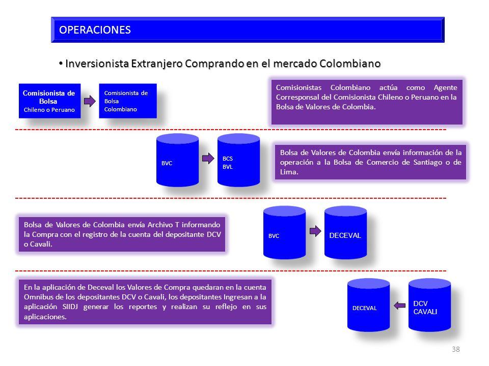 38 OPERACIONES Inversionista Extranjero Comprando en el mercado Colombiano Inversionista Extranjero Comprando en el mercado Colombiano BVC Comisionist