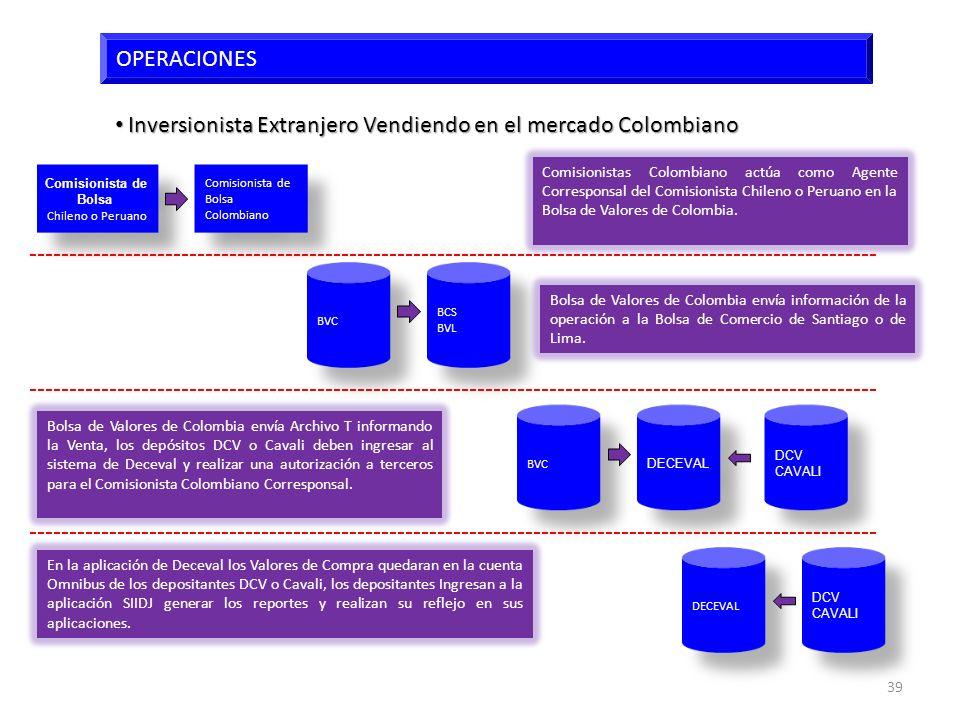 39 OPERACIONES Inversionista Extranjero Vendiendo en el mercado Colombiano Inversionista Extranjero Vendiendo en el mercado Colombiano BVC Comisionist