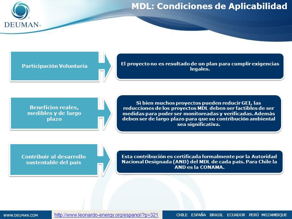 CHILE ESPAÑA BRASIL ECUADOR PERÚ MOZAMBIQUE Beneficios reales, medibles y de largo plazo Beneficios reales, medibles y de largo plazo Contribuir al de