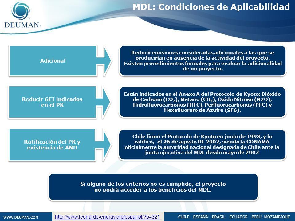 CHILE ESPAÑA BRASIL ECUADOR PERÚ MOZAMBIQUE Reducir GEI indicados en el PK Reducir GEI indicados en el PK Ratificación del PK y existencia de AND Rati