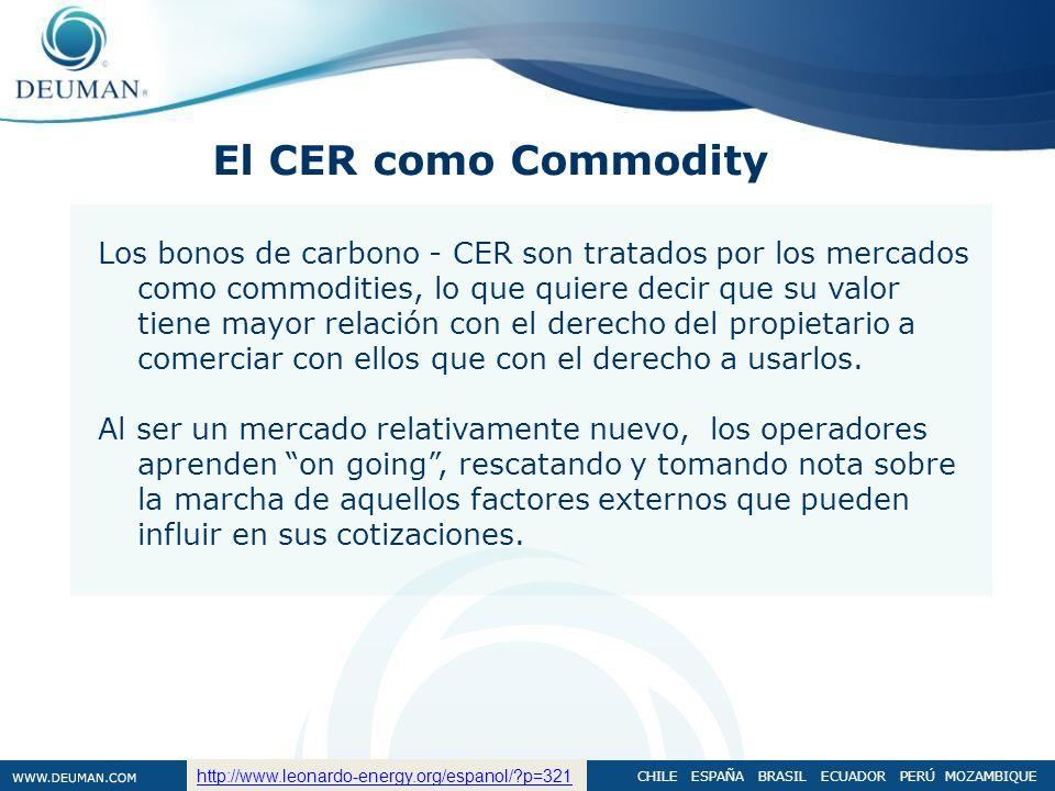 CHILE ESPAÑA BRASIL ECUADOR PERÚ MOZAMBIQUE El CER como Commodity Los bonos de carbono - CER son tratados por los mercados como commodities, lo que qu