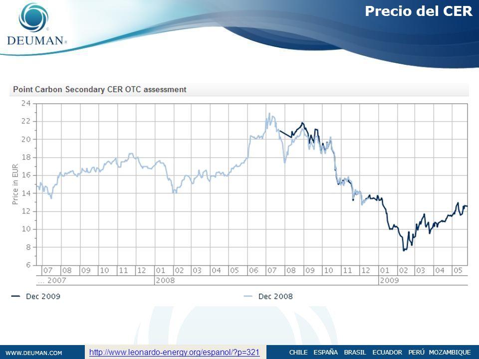 CHILE ESPAÑA BRASIL ECUADOR PERÚ MOZAMBIQUE Precio del CER http://www.leonardo-energy.org/espanol/?p=321
