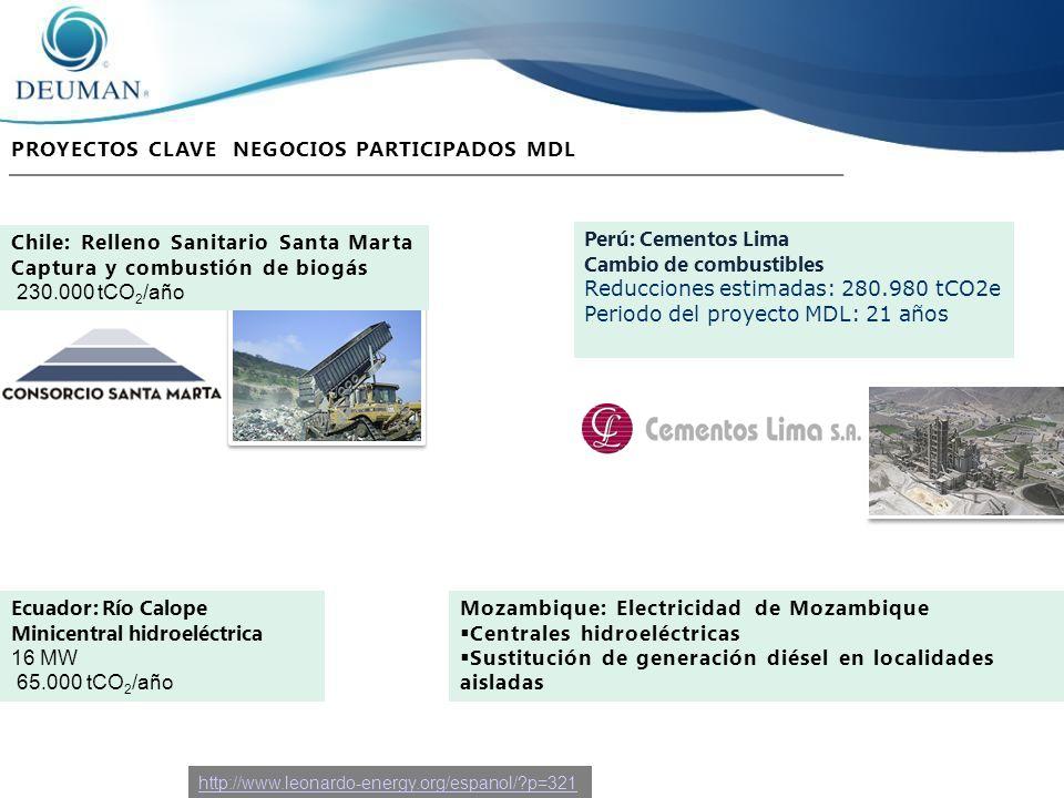 Mozambique: Electricidad de Mozambique Centrales hidroeléctricas Sustitución de generación diésel en localidades aisladas Chile: Relleno Sanitario San