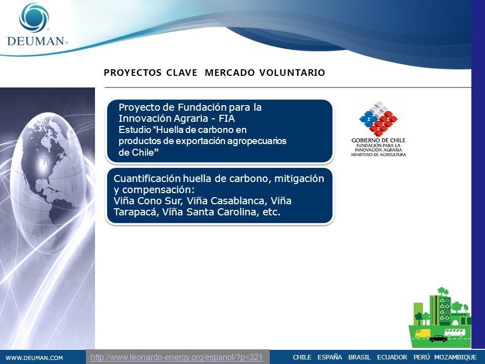 PROYECTOS CLAVE MERCADO VOLUNTARIO CHILE ESPAÑA BRASIL ECUADOR PERÚ MOZAMBIQUE Proyecto de Fundación para la Innovación Agraria - FIA Estudio Huella d