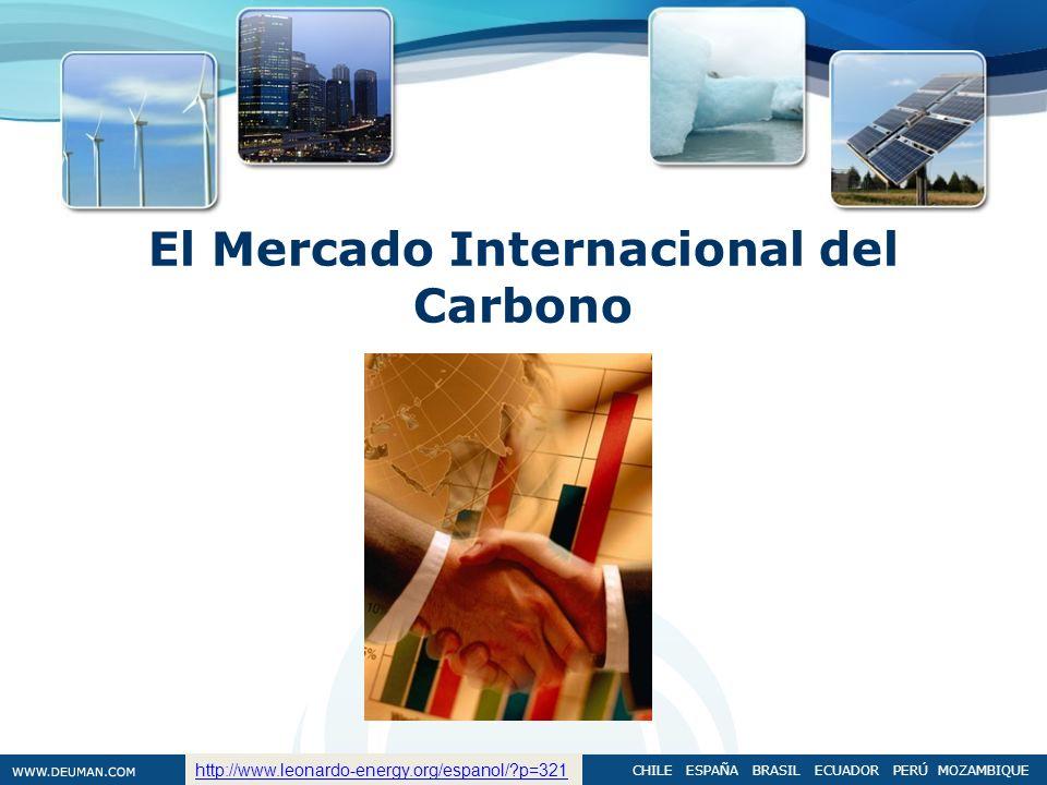 CHILE ESPAÑA BRASIL ECUADOR PERÚ MOZAMBIQUE El Mercado Internacional del Carbono http://www.leonardo-energy.org/espanol/?p=321