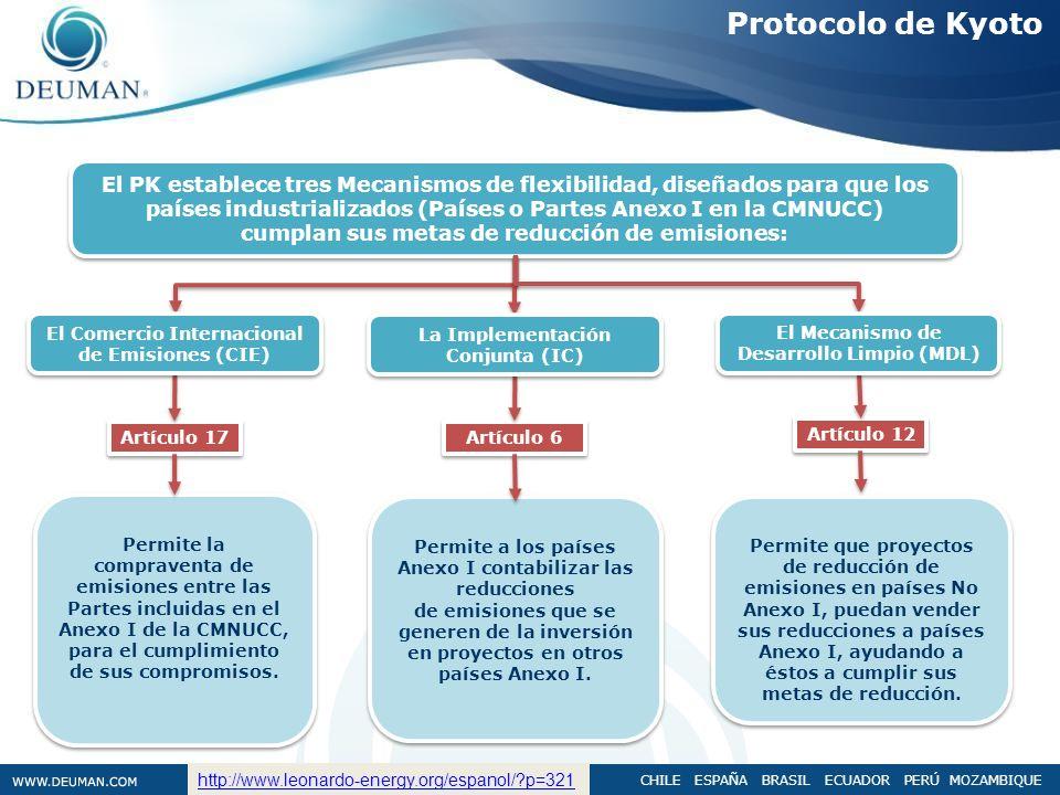 CHILE ESPAÑA BRASIL ECUADOR PERÚ MOZAMBIQUE El PK establece tres Mecanismos de flexibilidad, diseñados para que los países industrializados (Países o