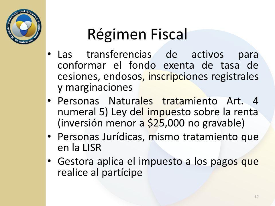Las transferencias de activos para conformar el fondo exenta de tasa de cesiones, endosos, inscripciones registrales y marginaciones Personas Naturale