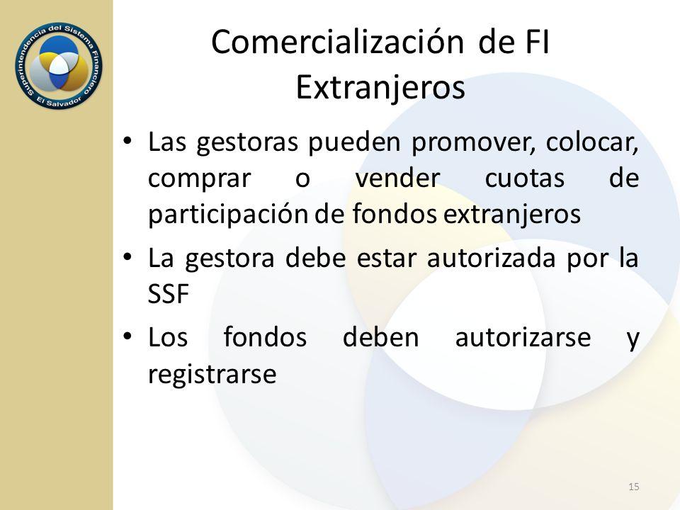 Las gestoras pueden promover, colocar, comprar o vender cuotas de participación de fondos extranjeros La gestora debe estar autorizada por la SSF Los