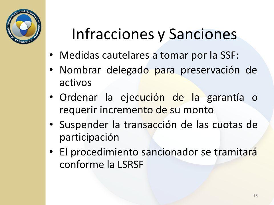 Medidas cautelares a tomar por la SSF: Nombrar delegado para preservación de activos Ordenar la ejecución de la garantía o requerir incremento de su m