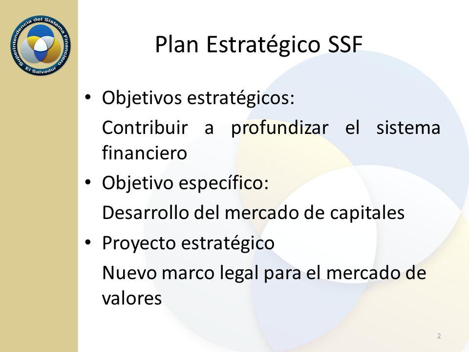 Plan Estratégico SSF Objetivos estratégicos: Contribuir a profundizar el sistema financiero Objetivo específico: Desarrollo del mercado de capitales P