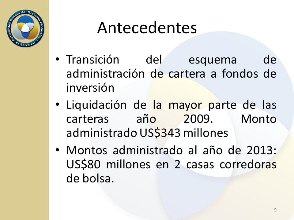 Antecedentes Transición del esquema de administración de cartera a fondos de inversión Liquidación de la mayor parte de las carteras año 2009. Monto a